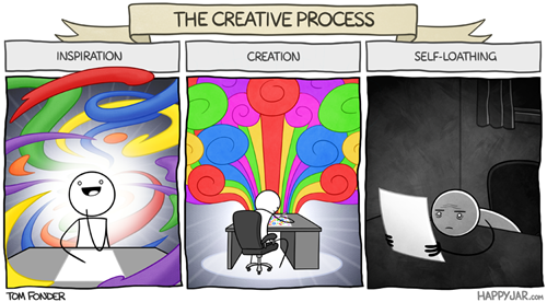Does the Creative Process For Content Marketing Exist?